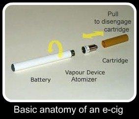 e-cig anatomy